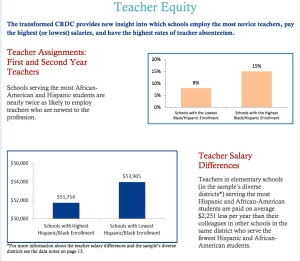 Teacher Assignments: First and Second Year Teachers and Teacher Salary Differences