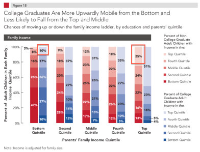 educationandmobility