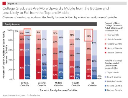educationandmobility