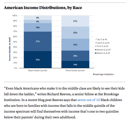 income race