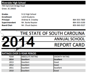 Riverside HS 2014 report card 1